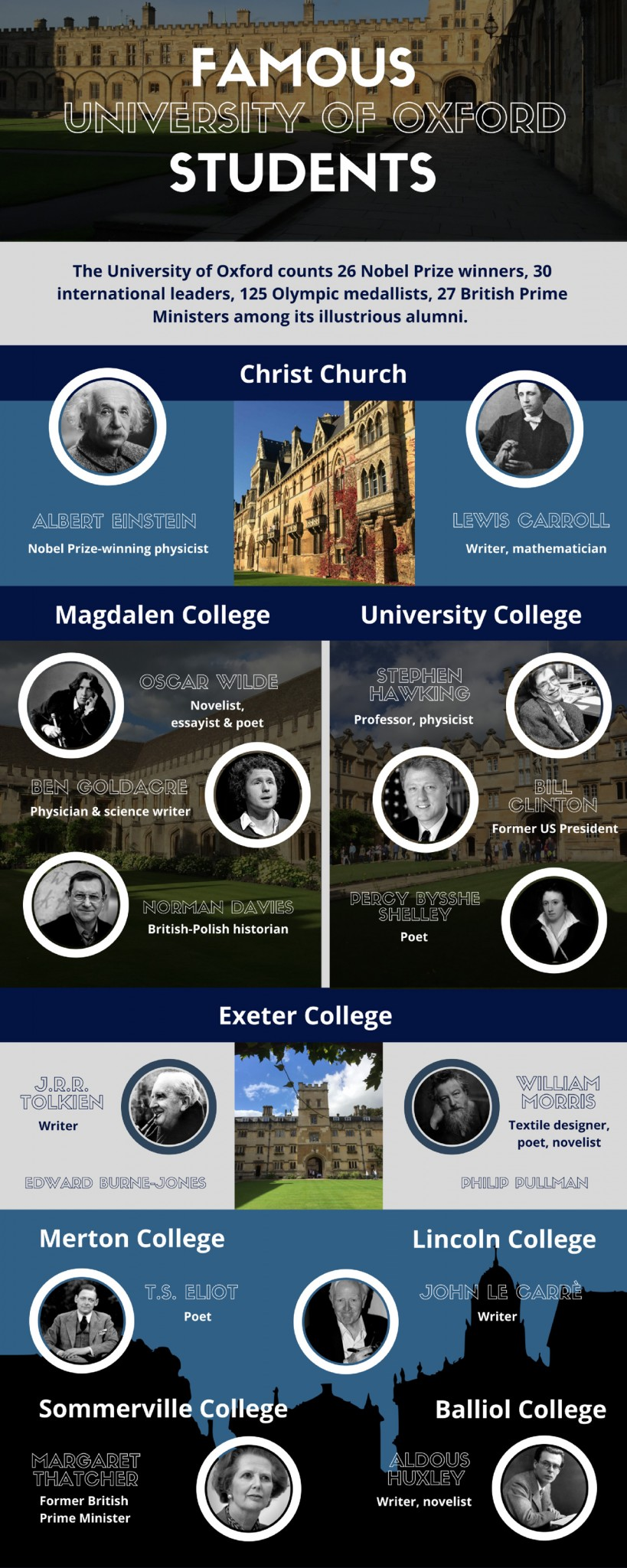 The most successful and famous oxford university students